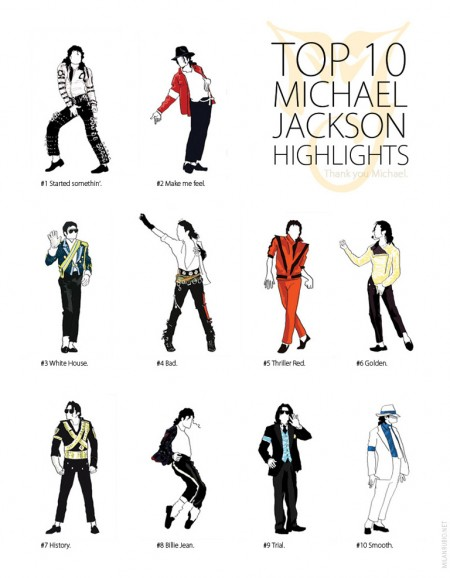 Michael jackson costume tribute for Top 10 house songs