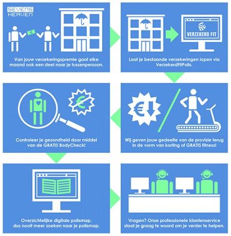 Sevensheaven 2d vector infographics