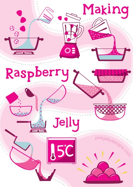 pink_jelly_design_making_raspberry_jelly_jello